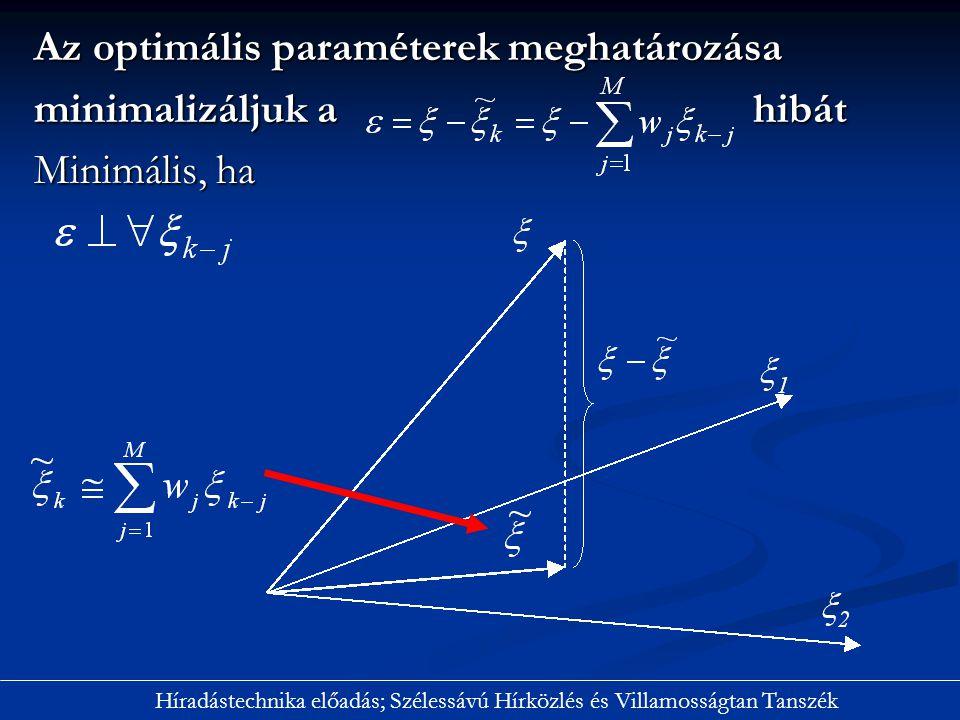 Az optimális paraméterek meghatározása minimalizáljuk a hibát