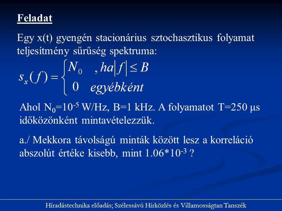 Feladat Egy x(t) gyengén stacionárius sztochasztikus folyamat teljesítmény sűrűség spektruma: