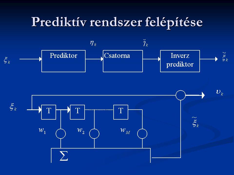 Prediktív rendszer felépítése