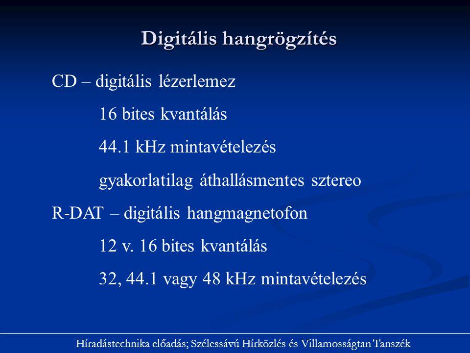 Digitális hangrögzítés