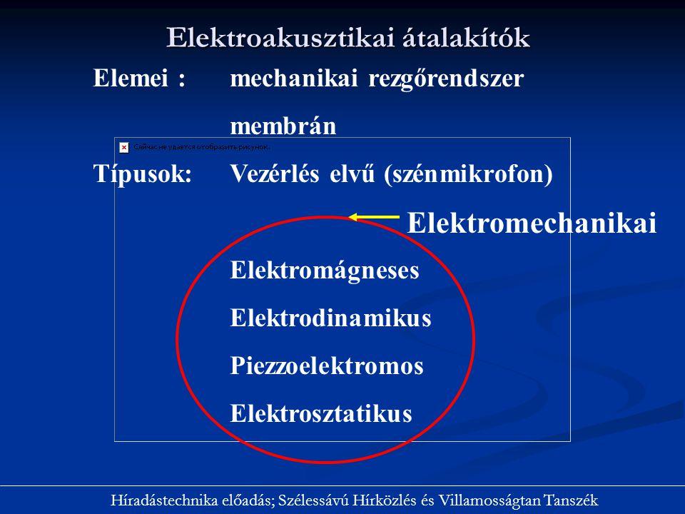Elektroakusztikai átalakítók