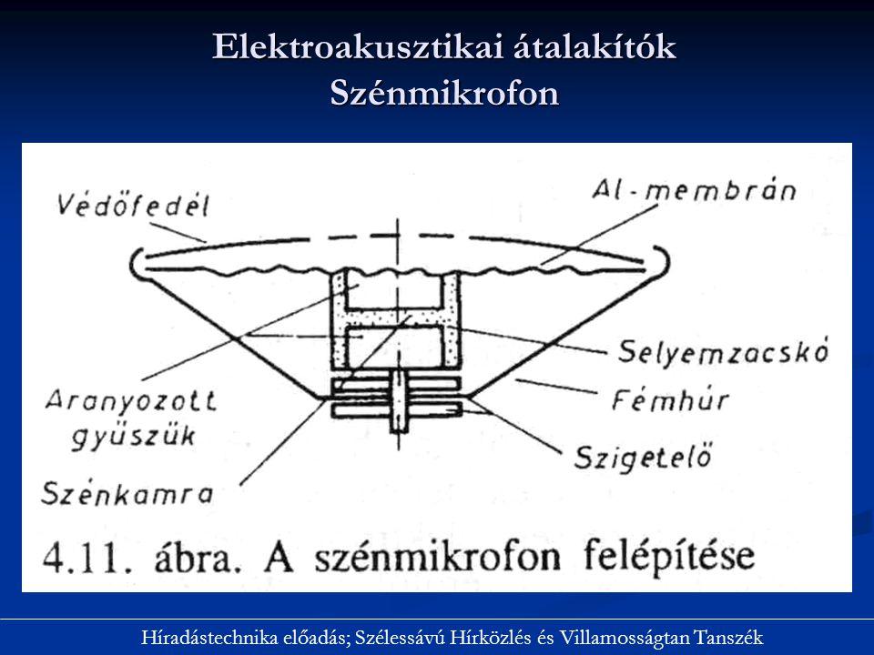 Elektroakusztikai átalakítók Szénmikrofon