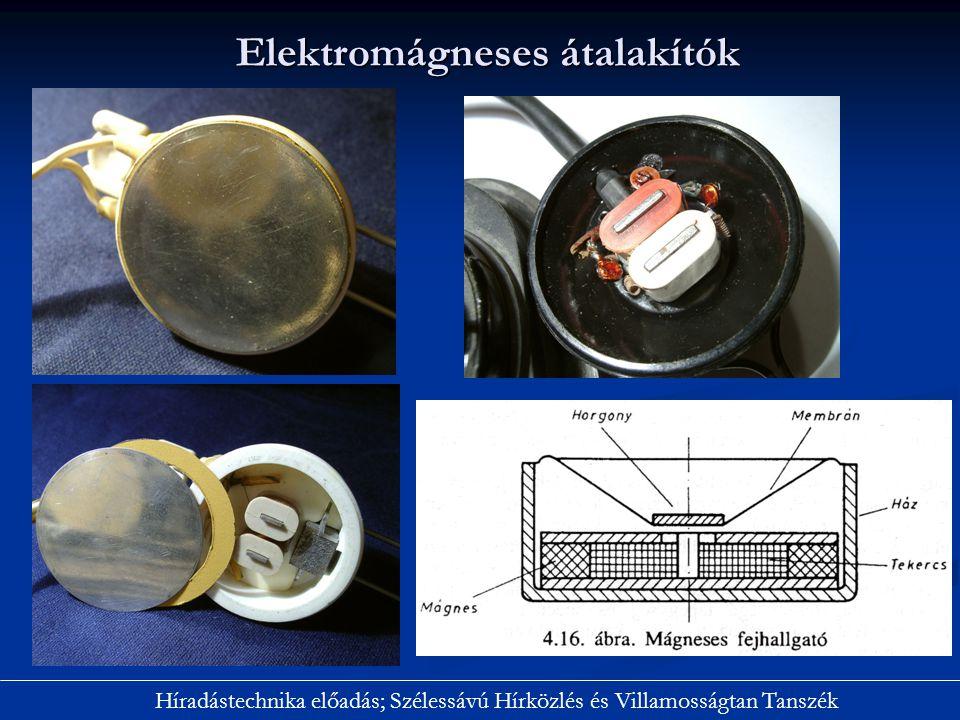 Elektromágneses átalakítók