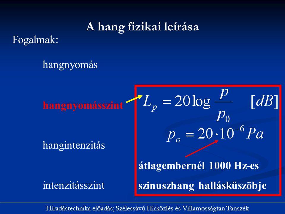 A hang fizikai leírása Fogalmak: hangnyomás hangnyomásszint
