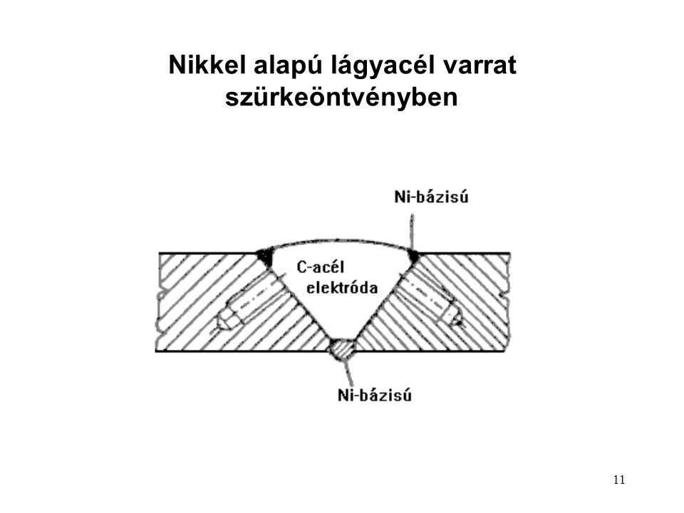 Nikkel alapú lágyacél varrat szürkeöntvényben