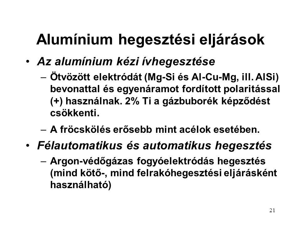 Alumínium hegesztési eljárások