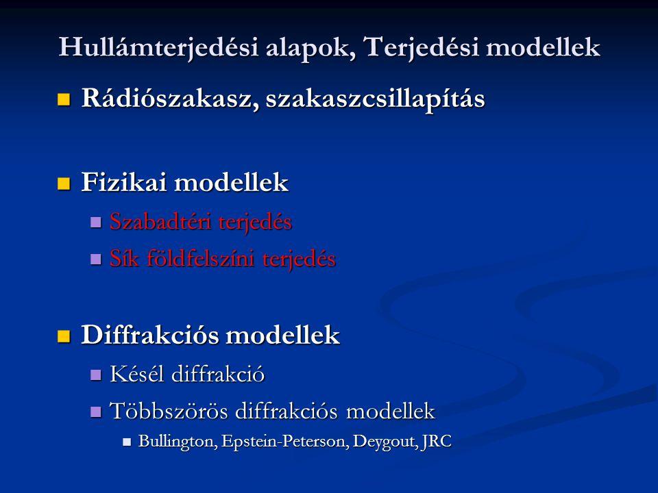 Hullámterjedési alapok, Terjedési modellek