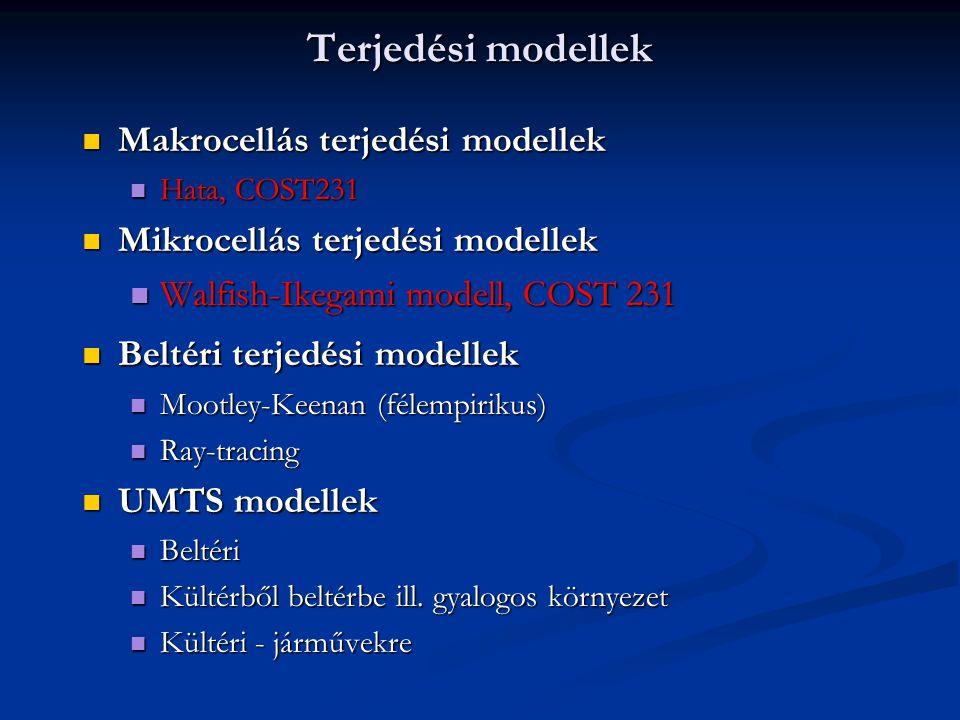 Terjedési modellek Makrocellás terjedési modellek