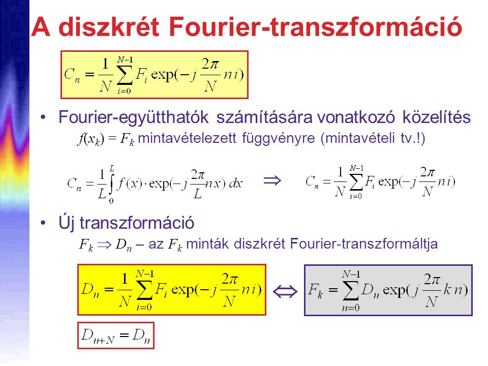 A diszkrét Fourier-transzformáció