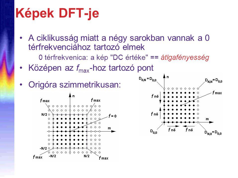 Képek DFT-je A ciklikusság miatt a négy sarokban vannak a 0 térfrekvenciához tartozó elmek. 0 térfrekvenica: a kép DC értéke == átlgafényesség.