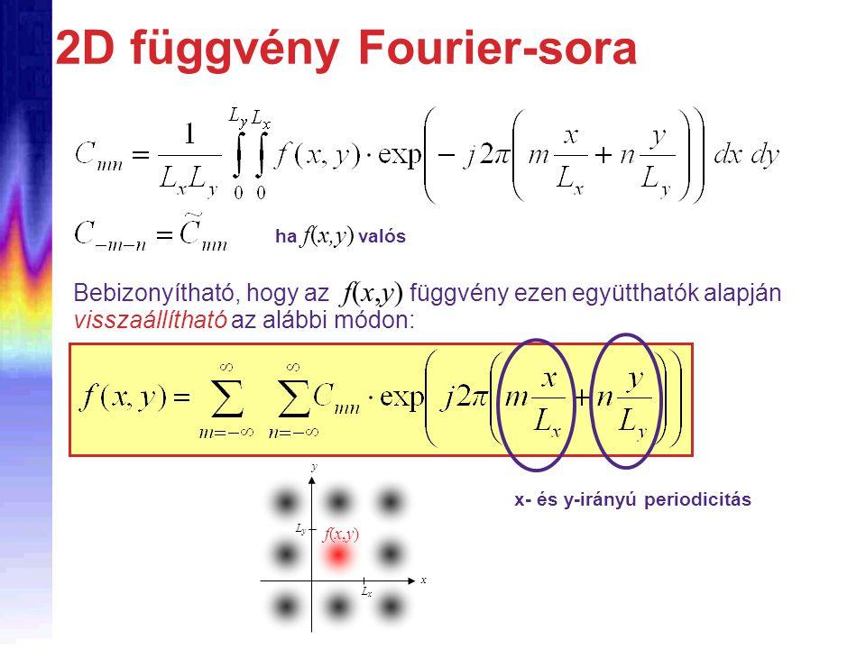 2D függvény Fourier-sora