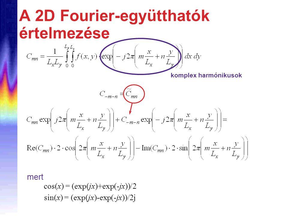 A 2D Fourier-együtthatók értelmezése