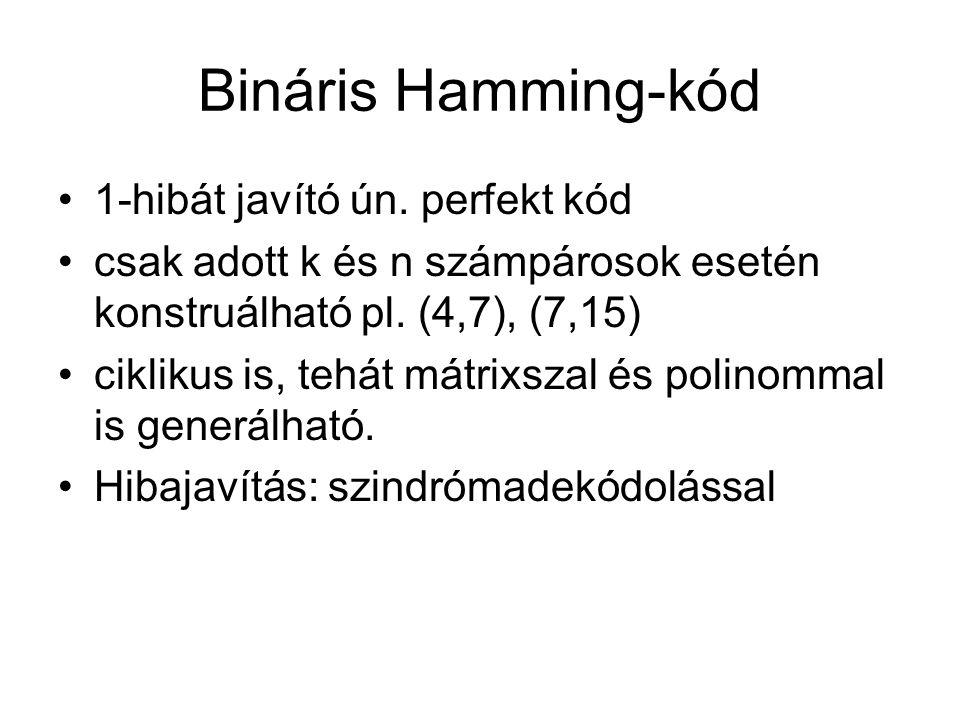 Bináris Hamming-kód 1-hibát javító ún. perfekt kód