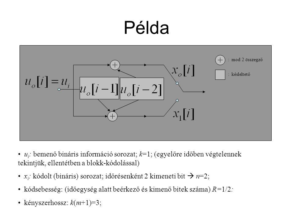 Példa : mod 2 összegző. : késleltető.