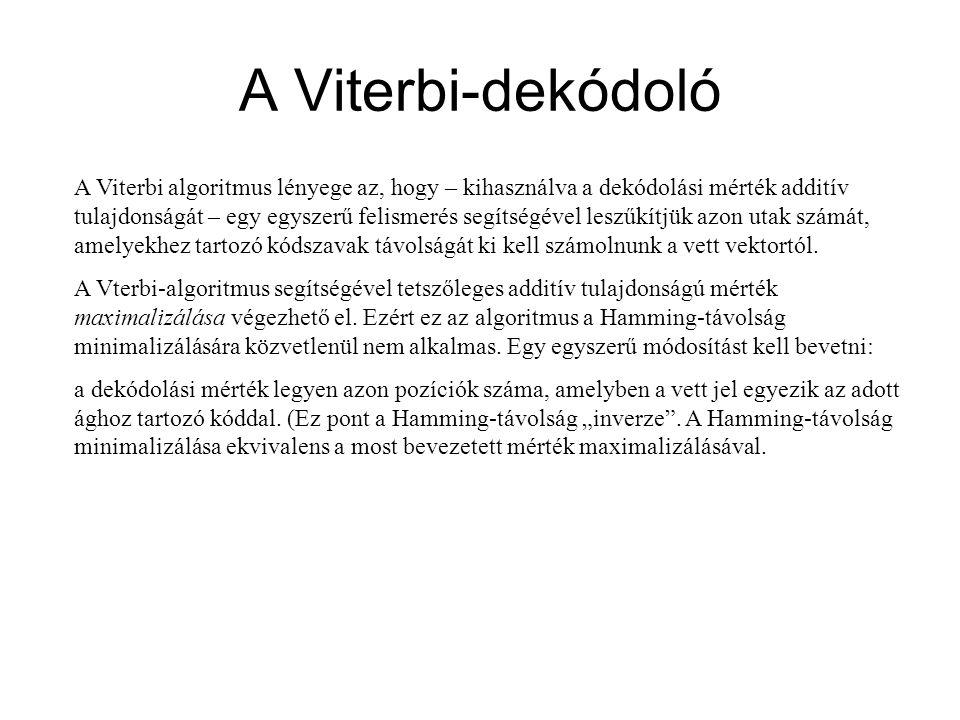 A Viterbi-dekódoló
