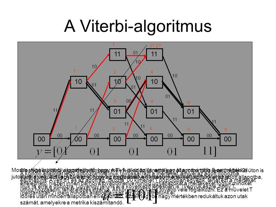 A Viterbi-algoritmus 1. 2. 3. 3 2