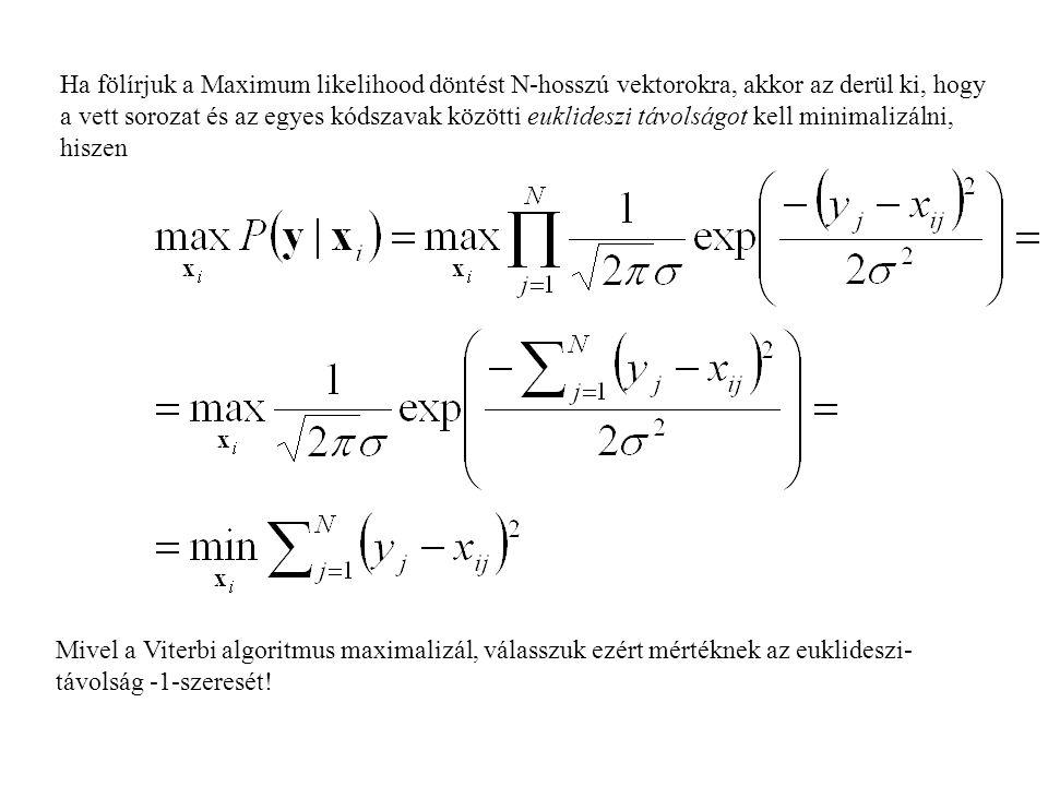 Ha fölírjuk a Maximum likelihood döntést N-hosszú vektorokra, akkor az derül ki, hogy a vett sorozat és az egyes kódszavak közötti euklideszi távolságot kell minimalizálni, hiszen