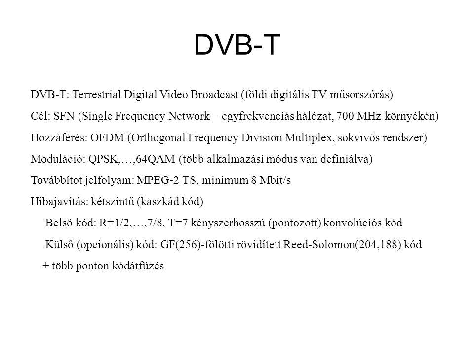 DVB-T DVB-T: Terrestrial Digital Video Broadcast (földi digitális TV műsorszórás)