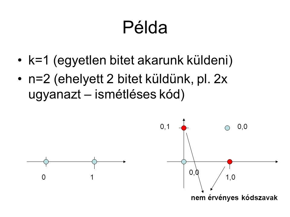 Példa k=1 (egyetlen bitet akarunk küldeni)