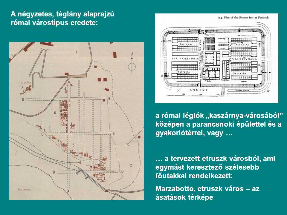 A négyzetes, téglány alaprajzú római várostípus eredete: