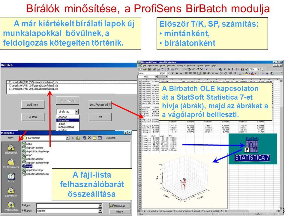 Bírálók minősítése, a ProfiSens BirBatch modulja