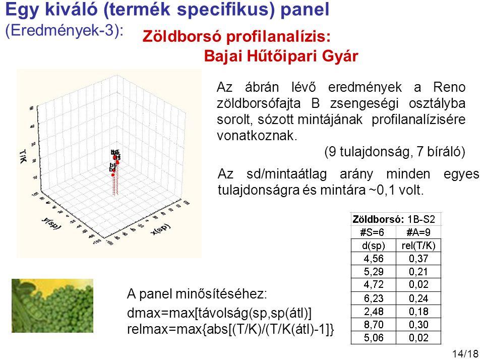 Egy kiváló (termék specifikus) panel (Eredmények-3):