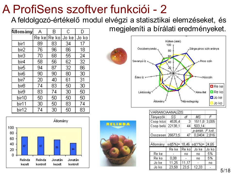 A ProfiSens szoftver funkciói - 2