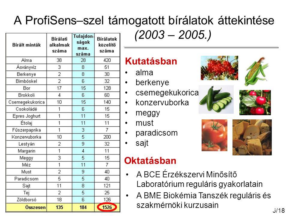 A ProfiSens–szel támogatott bírálatok áttekintése (2003 – 2005.)