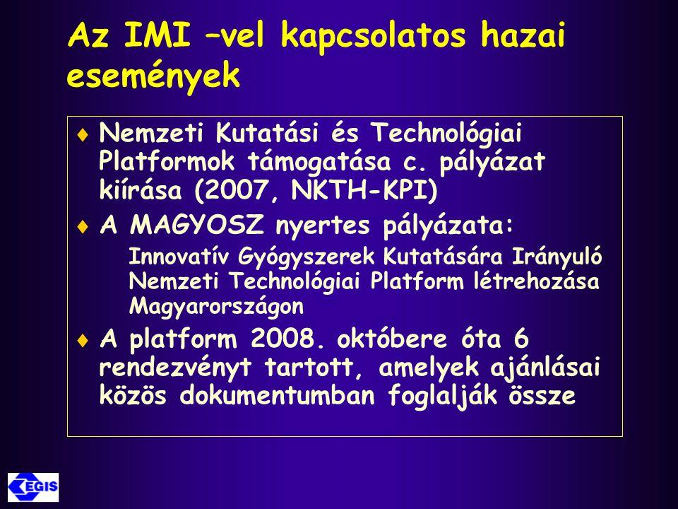 Az IMI –vel kapcsolatos hazai események