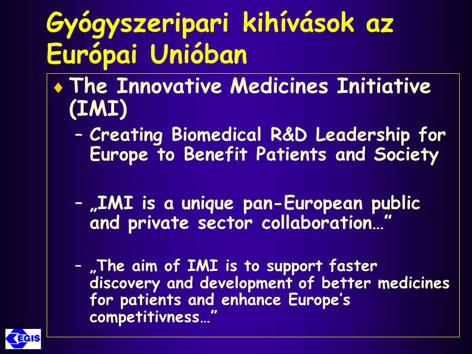 Gyógyszeripari kihívások az Európai Unióban