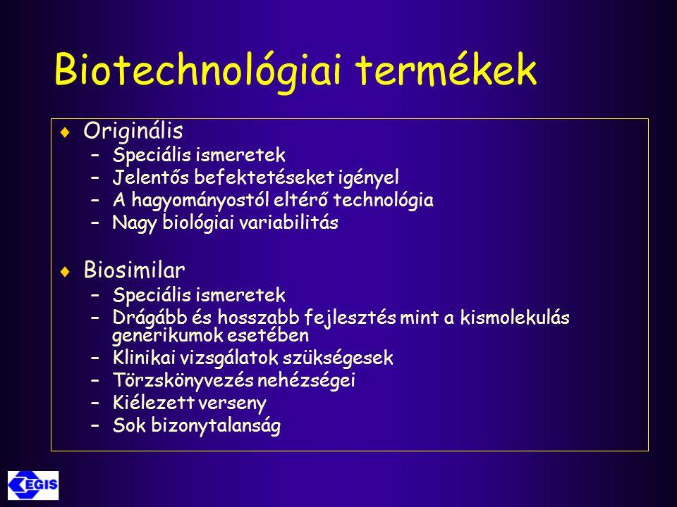 Biotechnológiai termékek
