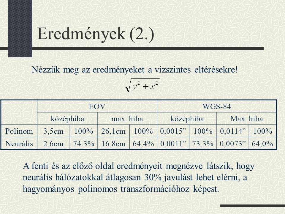 Eredmények (2.) Nézzük meg az eredményeket a vízszintes eltérésekre!