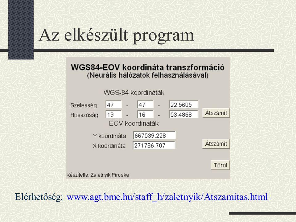 Az elkészült program Elérhetőség: www.agt.bme.hu/staff_h/zaletnyik/Atszamitas.html