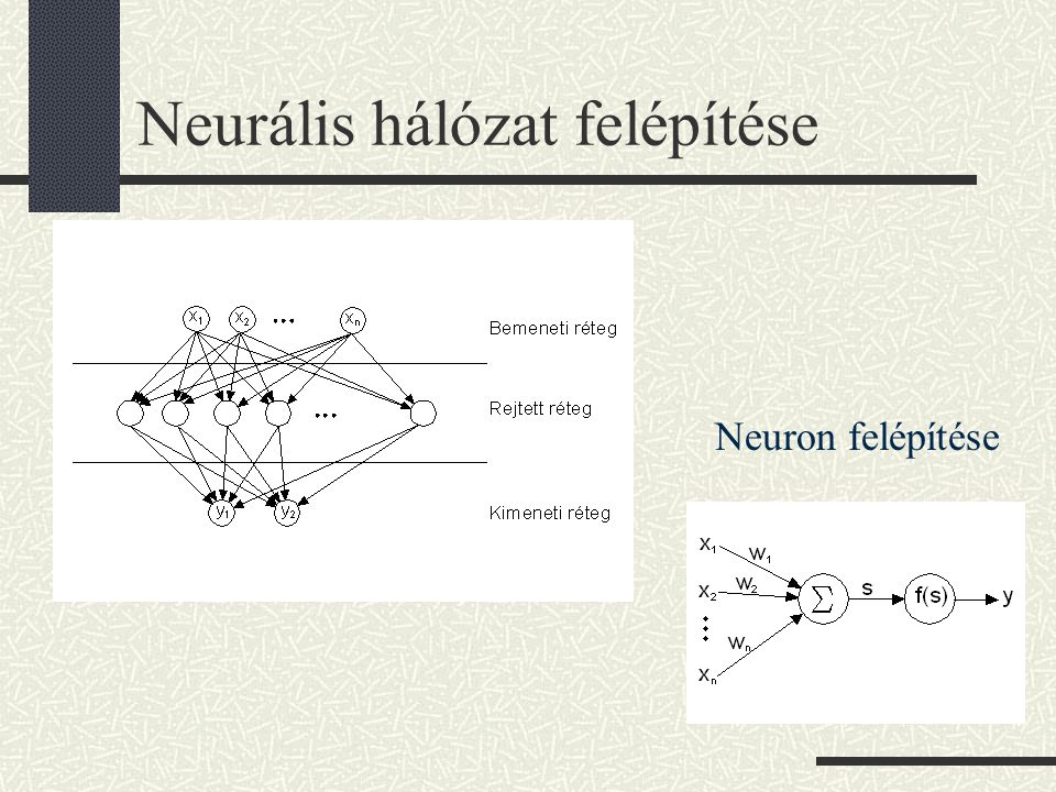 Neurális hálózat felépítése