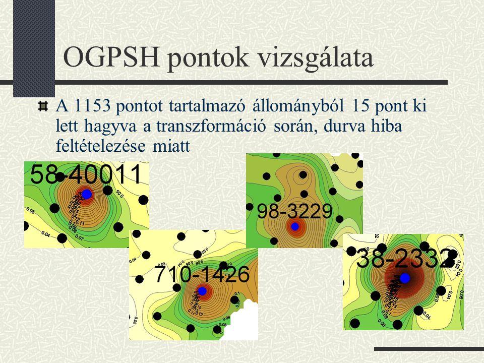 OGPSH pontok vizsgálata