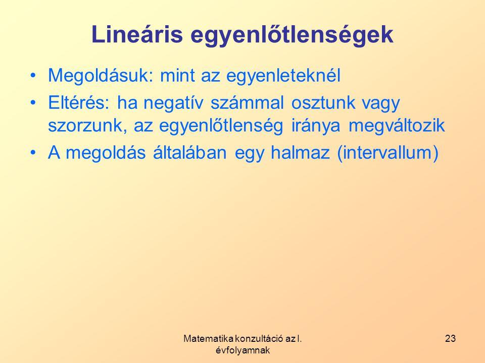 Lineáris egyenlőtlenségek