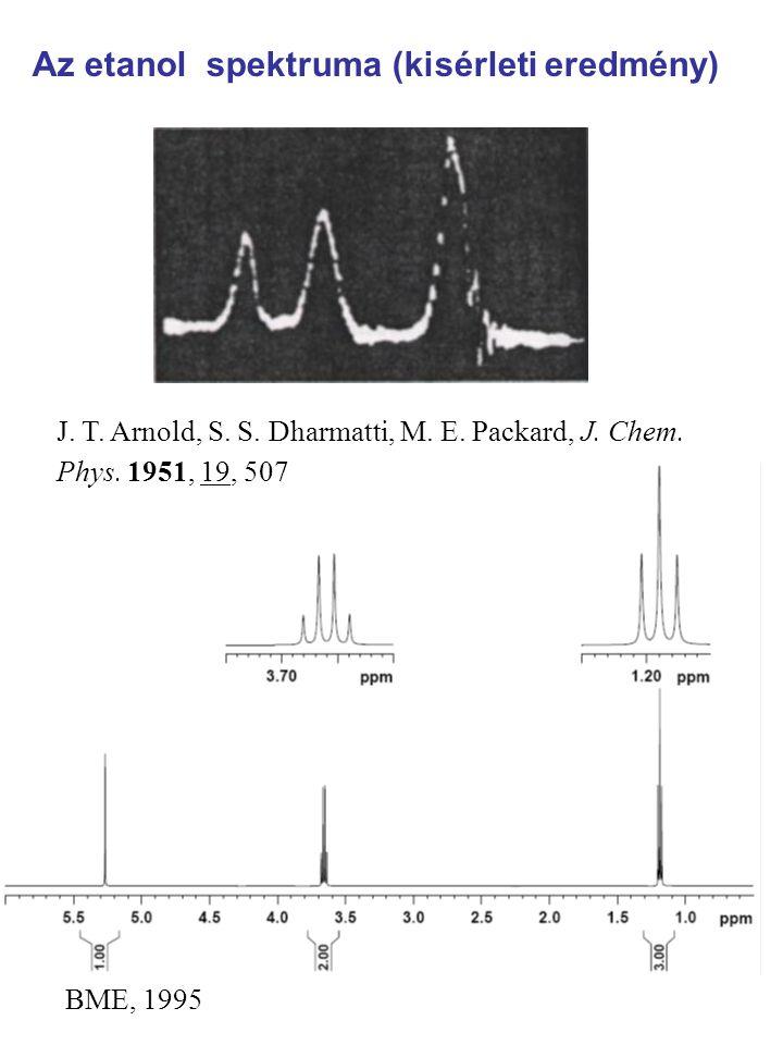 Az etanol spektruma (kisérleti eredmény)