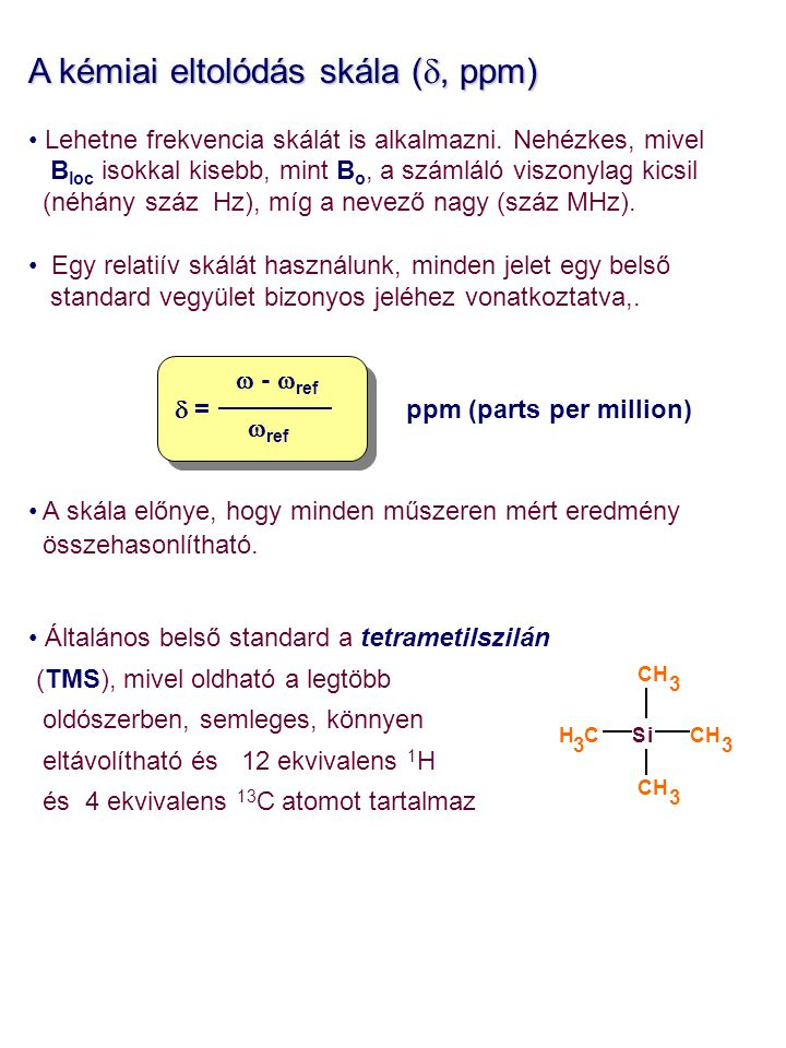 A kémiai eltolódás skála (d, ppm)