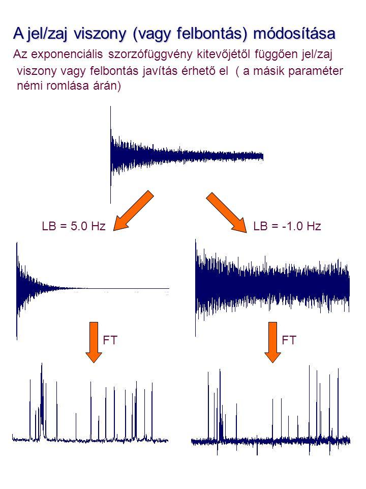 A jel/zaj viszony (vagy felbontás) módosítása