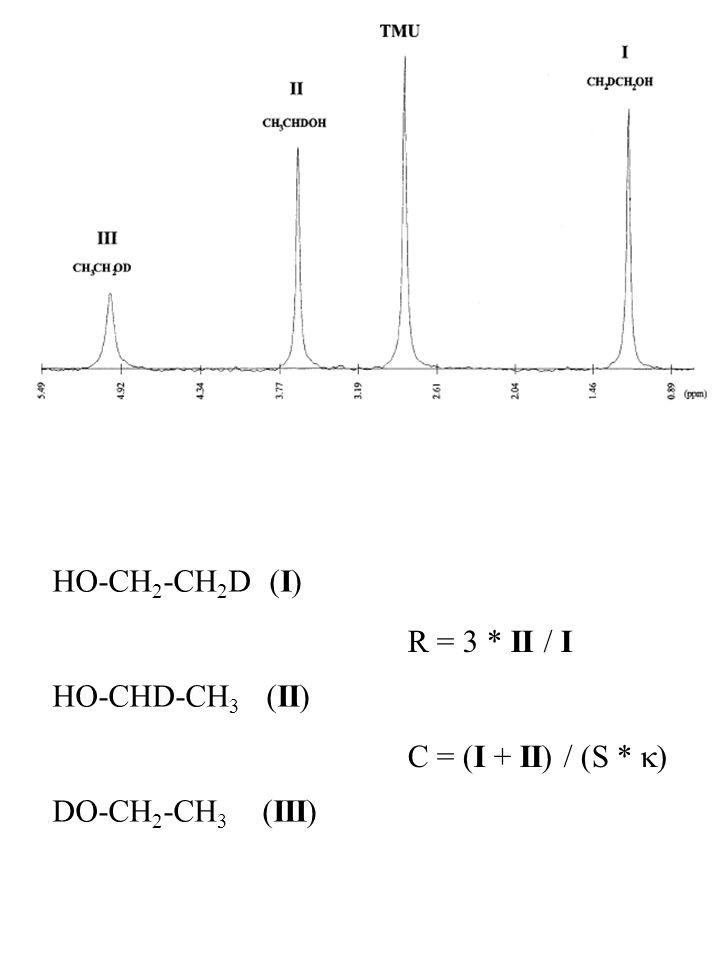 HO-CH2-CH2D (I) HO-CHD-CH3 (II) DO-CH2-CH3 (III) R = 3 * II / I C = (I + II) / (S * k)