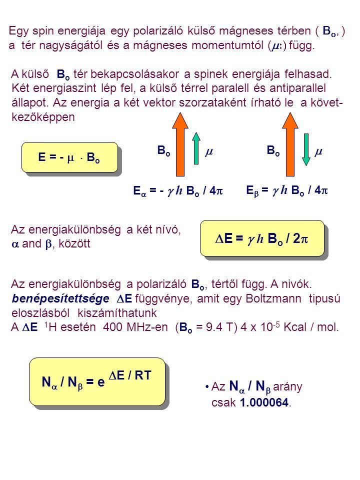 DE = g h Bo / 2p Na / Nb = e DE / RT