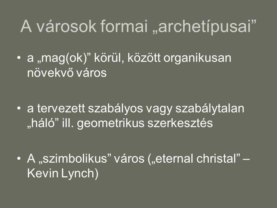 """A városok formai """"archetípusai"""