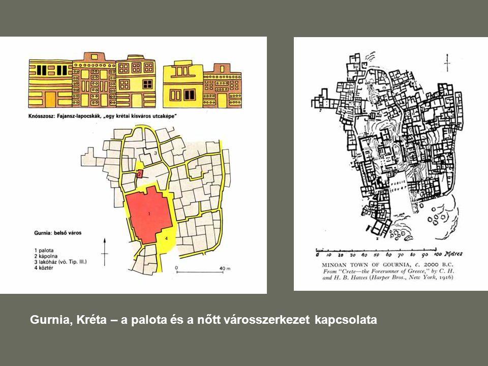 Gurnia, Kréta – a palota és a nőtt városszerkezet kapcsolata