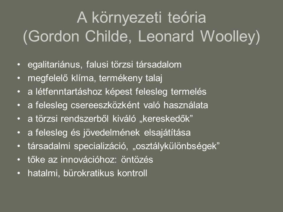 A környezeti teória (Gordon Childe, Leonard Woolley)