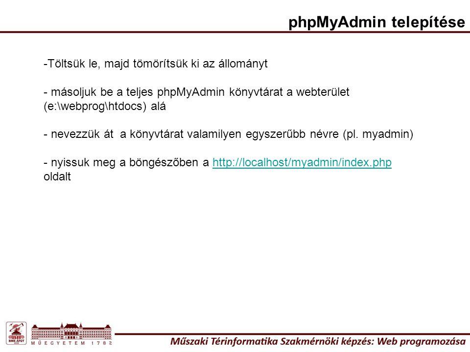 phpMyAdmin telepítése