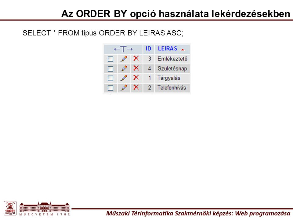 Az ORDER BY opció használata lekérdezésekben