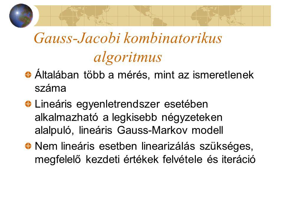Gauss-Jacobi kombinatorikus algoritmus