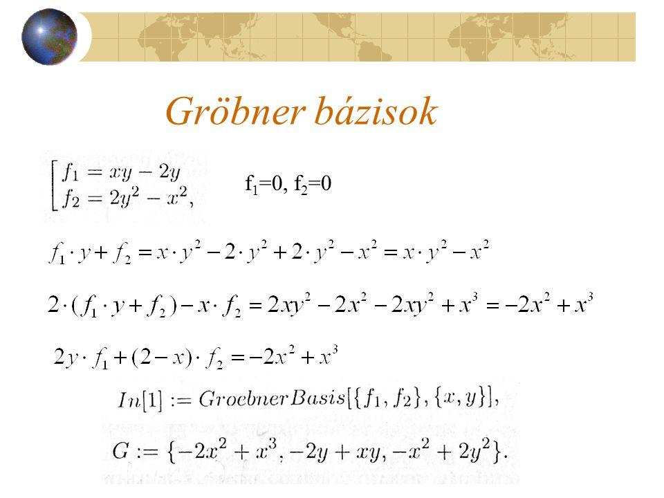 Gröbner bázisok f1=0, f2=0