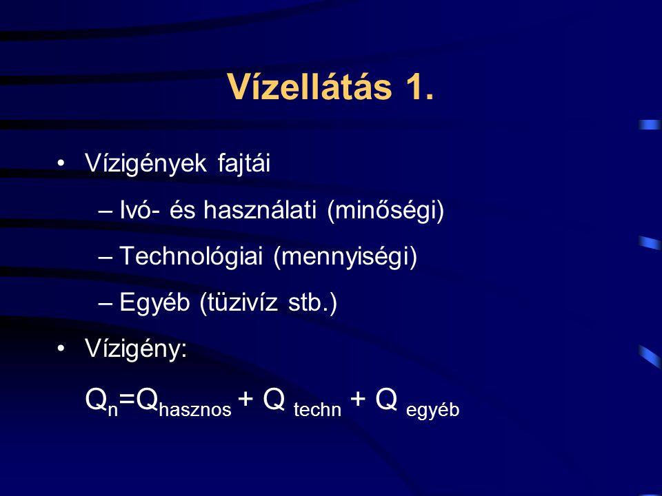 Vízellátás 1. Qn=Qhasznos + Q techn + Q egyéb Vízigények fajtái