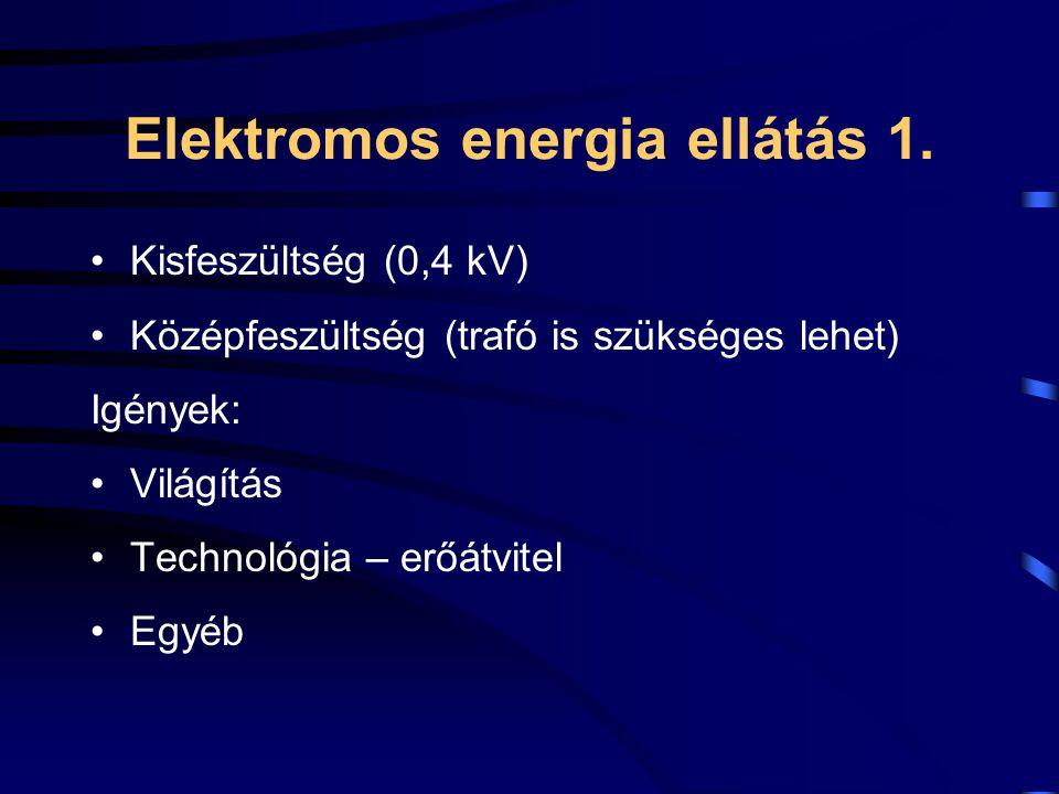 Elektromos energia ellátás 1.